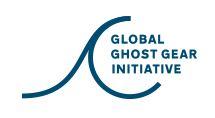 GGGI_logo